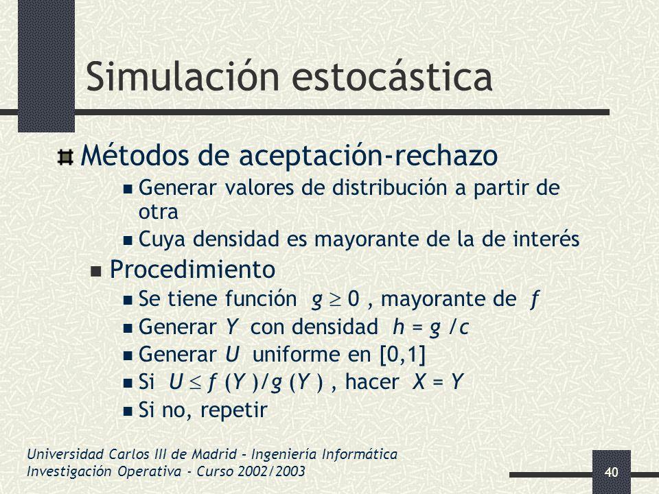 40 Simulación estocástica Métodos de aceptación-rechazo Generar valores de distribución a partir de otra Cuya densidad es mayorante de la de interés P