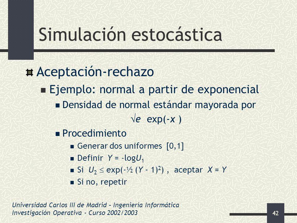 42 Simulación estocástica Aceptación-rechazo Ejemplo: normal a partir de exponencial Densidad de normal estándar mayorada por e exp(-x ) Procedimiento