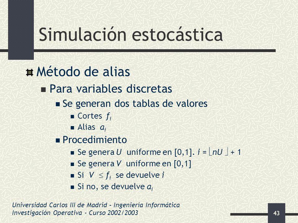 43 Simulación estocástica Método de alias Para variables discretas Se generan dos tablas de valores Cortes f i Alias a i Procedimiento Se genera U uni