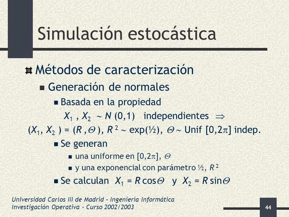 44 Simulación estocástica Métodos de caracterización Generación de normales Basada en la propiedad X 1, X 2 N (0,1) independientes (X 1, X 2 ) = (R, )