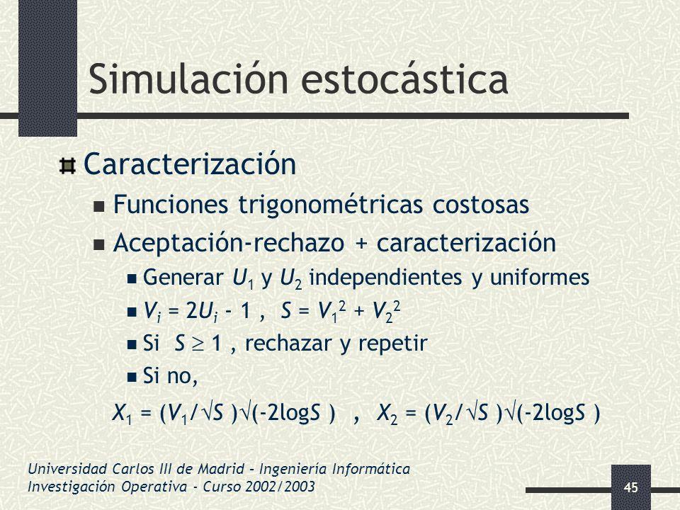 45 Simulación estocástica Caracterización Funciones trigonométricas costosas Aceptación-rechazo + caracterización Generar U 1 y U 2 independientes y u