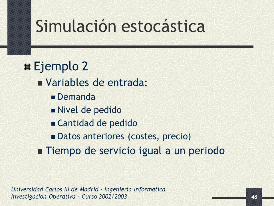 48 Simulación estocástica Ejemplo 2 Variables de entrada: Demanda Nivel de pedido Cantidad de pedido Datos anteriores (costes, precio) Tiempo de servi