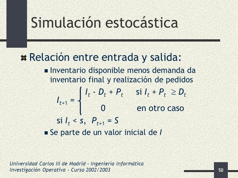 50 Simulación estocástica Relación entre entrada y salida: Inventario disponible menos demanda da inventario final y realización de pedidos I t - D t