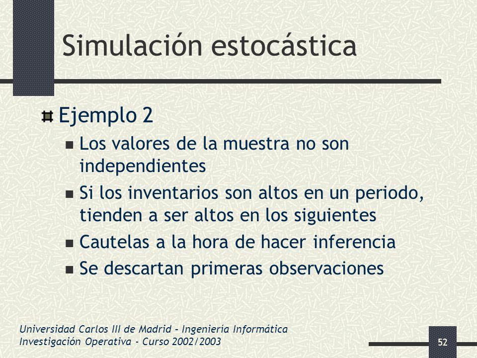 52 Simulación estocástica Ejemplo 2 Los valores de la muestra no son independientes Si los inventarios son altos en un periodo, tienden a ser altos en