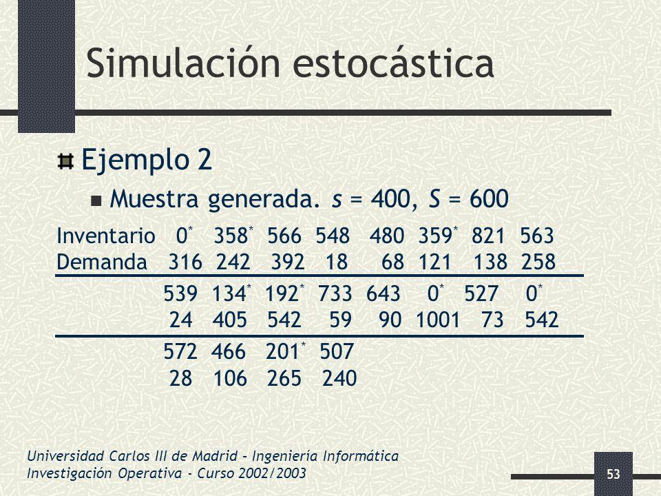 53 Simulación estocástica Ejemplo 2 Muestra generada. s = 400, S = 600 Inventario 0 * 358 * 566 548 480 359 * 821 563 Demanda 316 242 392 18 68 121 13