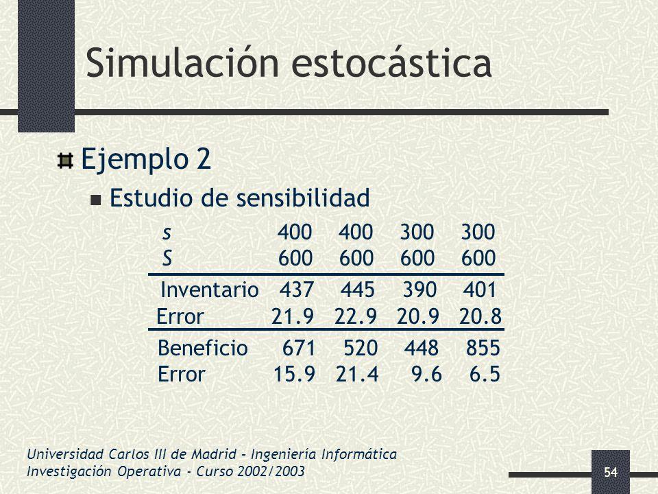 54 Simulación estocástica Ejemplo 2 Estudio de sensibilidad s 400 400 300 300 S 600 600 600 600 Inventario 437 445 390 401 Error 21.9 22.9 20.9 20.8 B