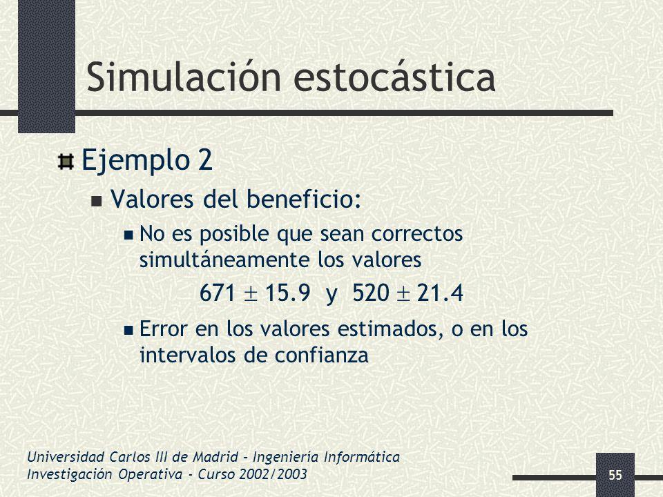 55 Simulación estocástica Ejemplo 2 Valores del beneficio: No es posible que sean correctos simultáneamente los valores 671 15.9 y 520 21.4 Error en l