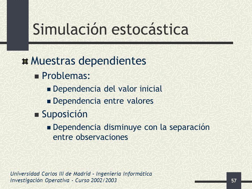 57 Simulación estocástica Muestras dependientes Problemas: Dependencia del valor inicial Dependencia entre valores Suposición Dependencia disminuye co