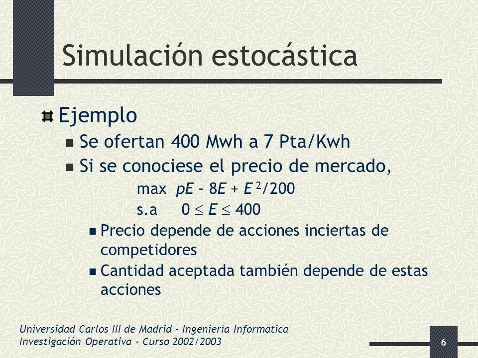 17 Simulación estocástica Variables de salida Repetir distintos valores de variables de entrada Muestra de valores de variables de salida Obtención de resultados Valores medios e intervalos de confianza m = (1/n) i x i, s 2 = 1/(n - 1) i (x i - m) 2 [ m - zs/ n, m + zs/ n ] Universidad Carlos III de Madrid – Ingeniería Informática Investigación Operativa - Curso 2002/2003