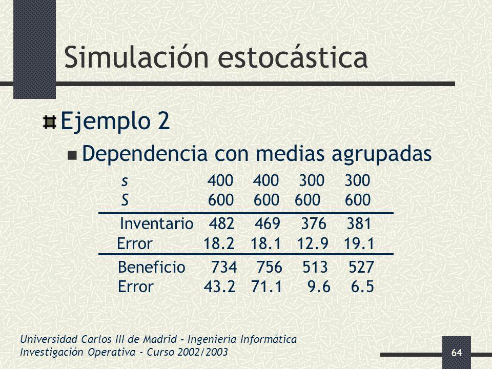 64 Simulación estocástica Ejemplo 2 Dependencia con medias agrupadas s 400 400 300 300 S 600 600 600 600 Inventario 482 469 376 381 Error 18.2 18.1 12