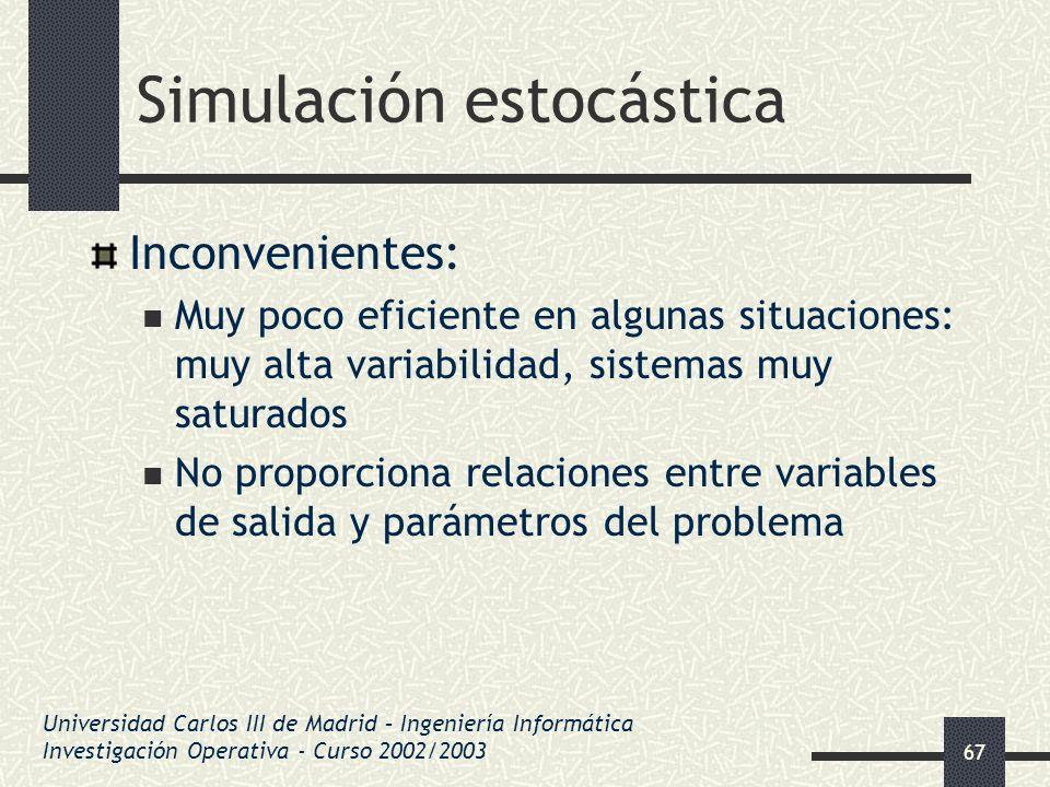 67 Simulación estocástica Inconvenientes: Muy poco eficiente en algunas situaciones: muy alta variabilidad, sistemas muy saturados No proporciona rela