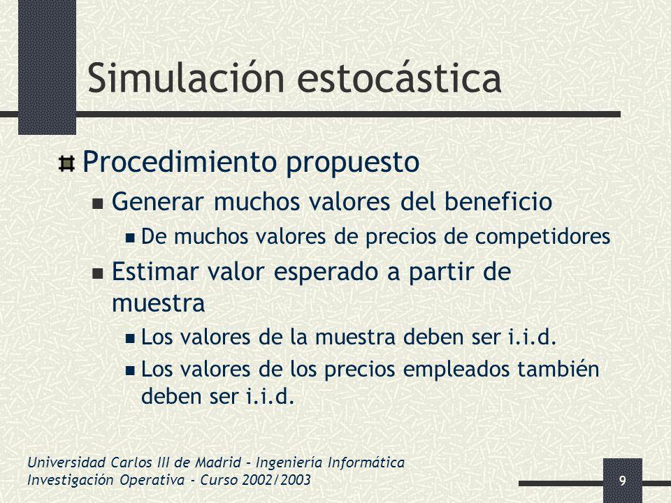 40 Simulación estocástica Métodos de aceptación-rechazo Generar valores de distribución a partir de otra Cuya densidad es mayorante de la de interés Procedimiento Se tiene función g 0, mayorante de f Generar Y con densidad h = g /c Generar U uniforme en [0,1] Si U f (Y )/g (Y ), hacer X = Y Si no, repetir Universidad Carlos III de Madrid – Ingeniería Informática Investigación Operativa - Curso 2002/2003