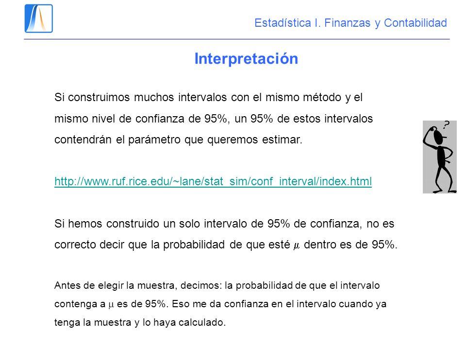 Interpretación Si construimos muchos intervalos con el mismo método y el mismo nivel de confianza de 95%, un 95% de estos intervalos contendrán el par