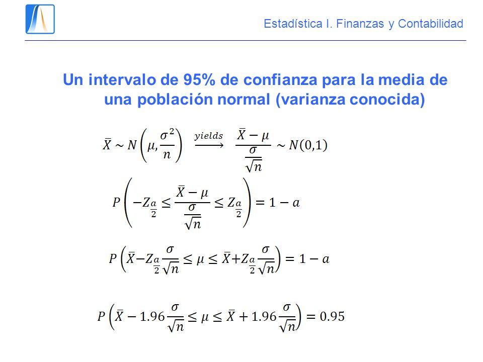 Un intervalo de 95% de confianza para la media de una población normal (varianza conocida) Estadística I. Finanzas y Contabilidad
