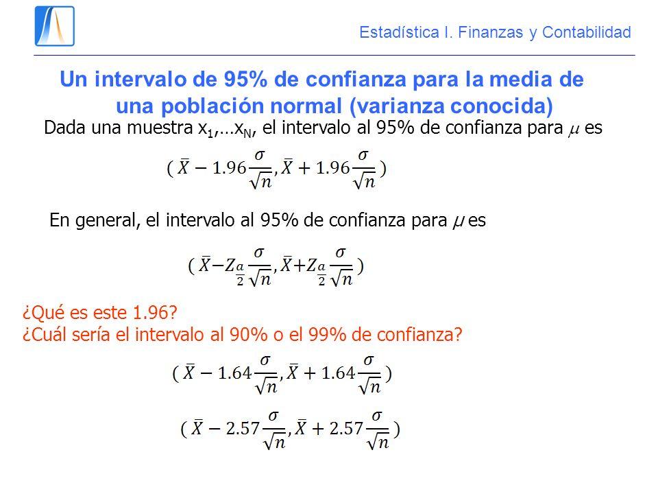 Un intervalo de 95% de confianza para la media de una población normal (varianza conocida) Estadística I. Finanzas y Contabilidad Dada una muestra x 1