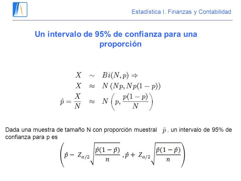 Un intervalo de 95% de confianza para una proporción Dada una muestra de tamaño N con proporción muestral, un intervalo de 95% de confianza para p es
