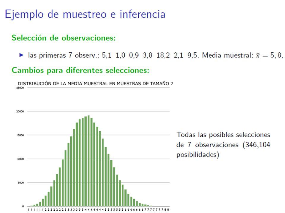 Otros intervalos de confianza útiles 1.Un intervalo de (1-α)100% de confianza para la media de una población normal (varianza desconocida) 2.Un intervalo de (1-α)100% de confianza para la diferencia de las medias de dos poblaciones normales (varianzas conocidas) Estadística I.
