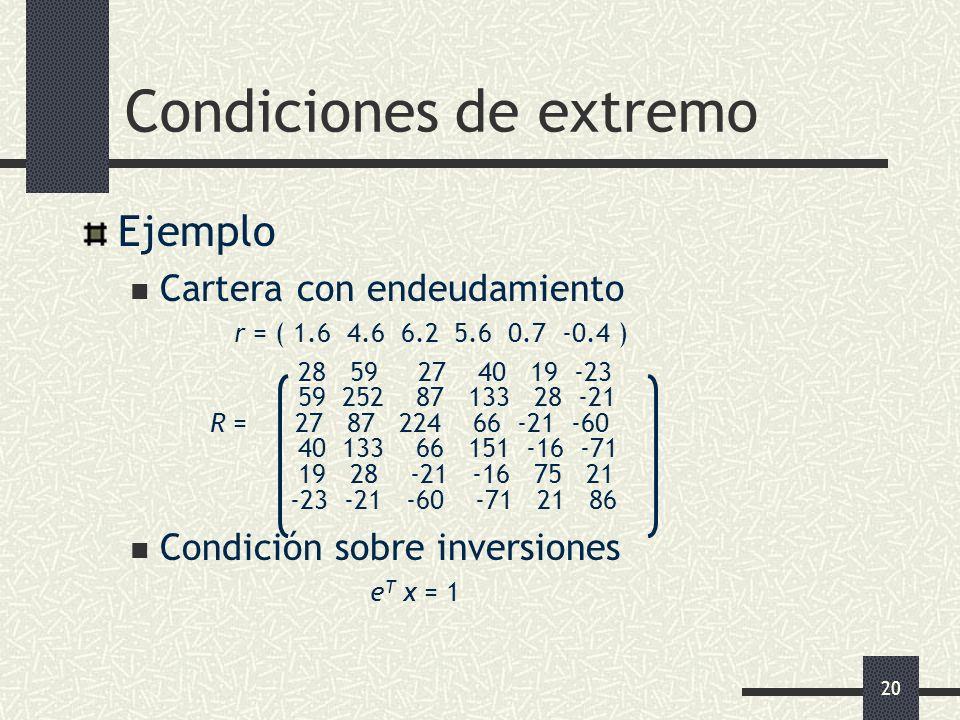 20 Condiciones de extremo Ejemplo Cartera con endeudamiento r = ( 1.6 4.6 6.2 5.6 0.7 -0.4 ) 28 59 27 40 19 -23 59 252 87 133 28 -21 R = 27 87 224 66