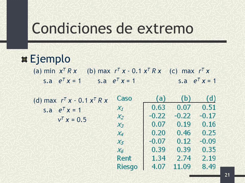 21 Condiciones de extremo Ejemplo (a) min x T R x (b) max r T x - 0.1 x T R x (c) max r T x s.a e T x = 1 s.a e T x = 1 s.a e T x = 1 (d) max r T x -