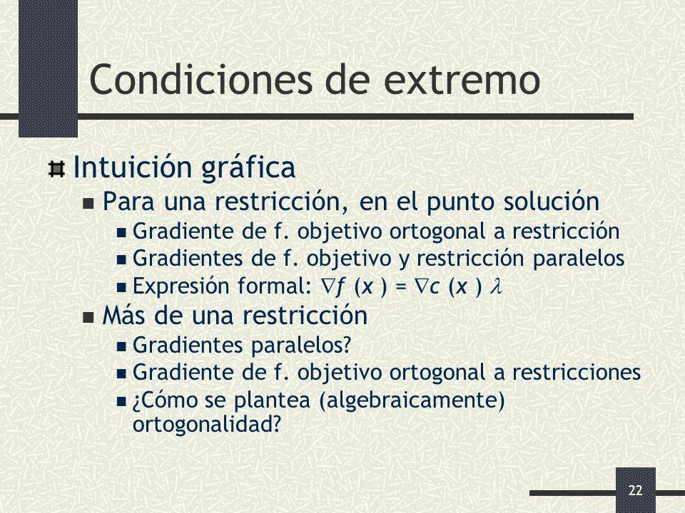 22 Condiciones de extremo Intuición gráfica Para una restricción, en el punto solución Gradiente de f. objetivo ortogonal a restricción Gradientes de