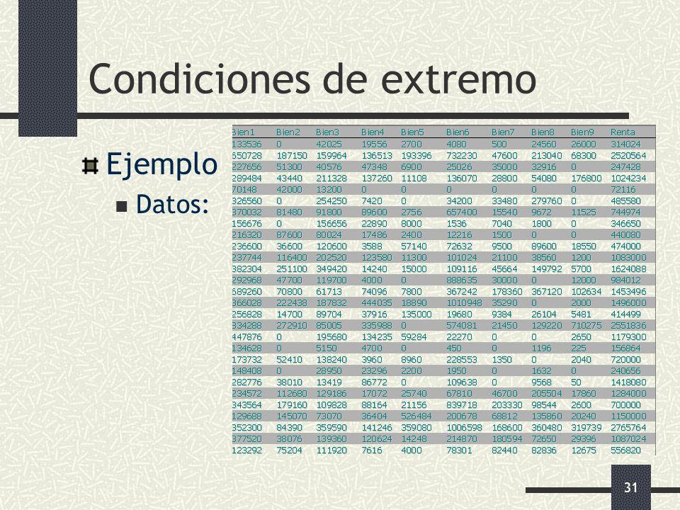 31 Condiciones de extremo Ejemplo Datos: