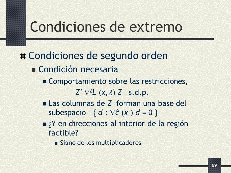 59 Condiciones de extremo Condiciones de segundo orden Condición necesaria Comportamiento sobre las restricciones, Z T 2 L (x, ) Z s.d.p. Las columnas