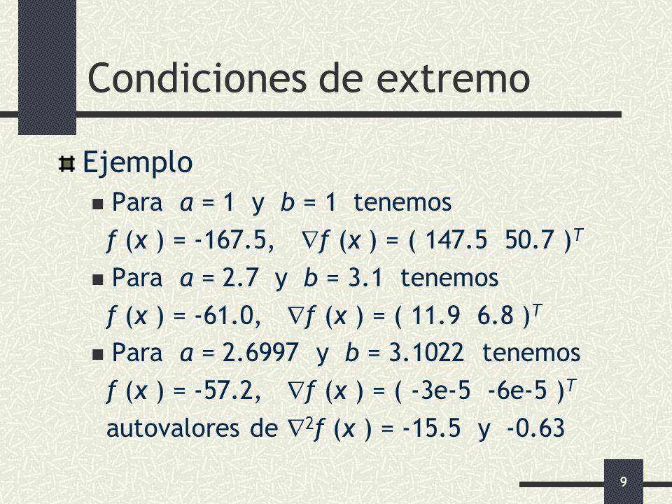 9 Condiciones de extremo Ejemplo Para a = 1 y b = 1 tenemos f (x ) = -167.5, f (x ) = ( 147.5 50.7 ) T Para a = 2.7 y b = 3.1 tenemos f (x ) = -61.0,