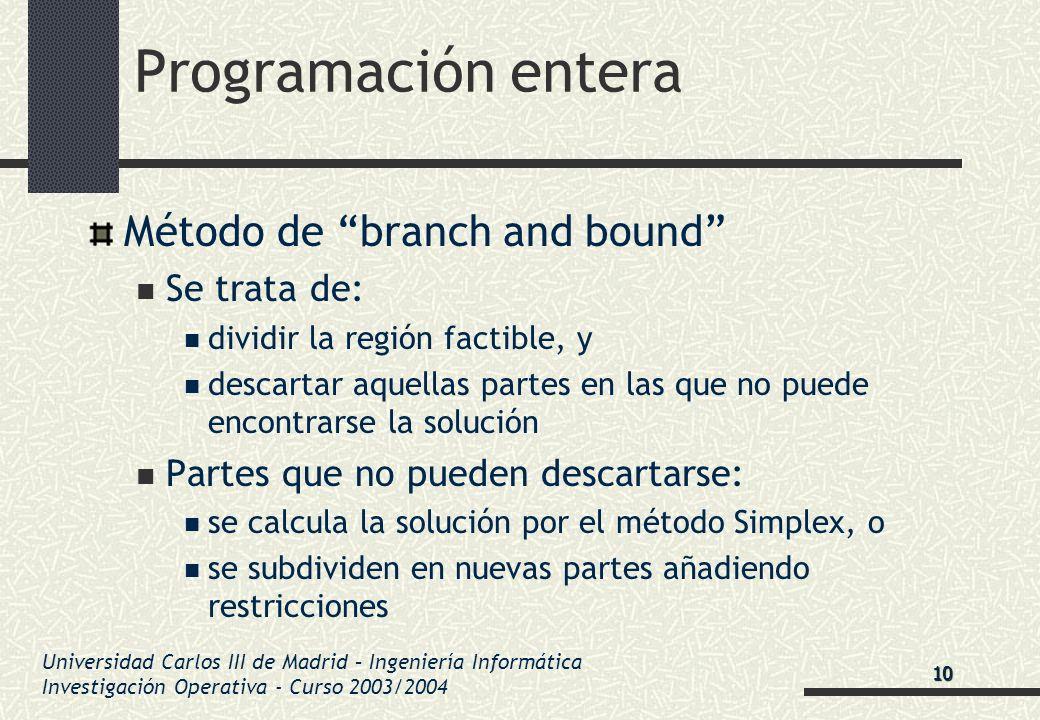 Universidad Carlos III de Madrid – Ingeniería Informática Investigación Operativa - Curso 2003/2004 Programación entera Método de branch and bound Se