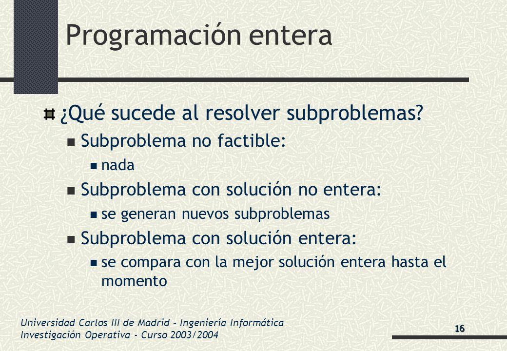 Universidad Carlos III de Madrid – Ingeniería Informática Investigación Operativa - Curso 2003/2004 Programación entera ¿Qué sucede al resolver subpro