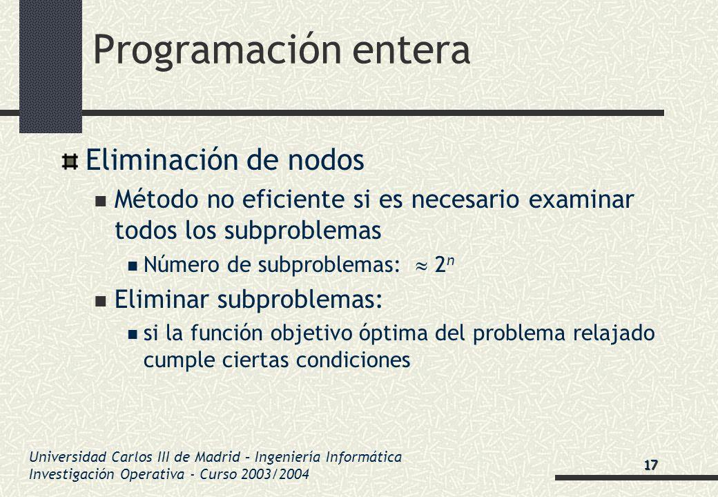 Universidad Carlos III de Madrid – Ingeniería Informática Investigación Operativa - Curso 2003/2004 Programación entera Eliminación de nodos Método no
