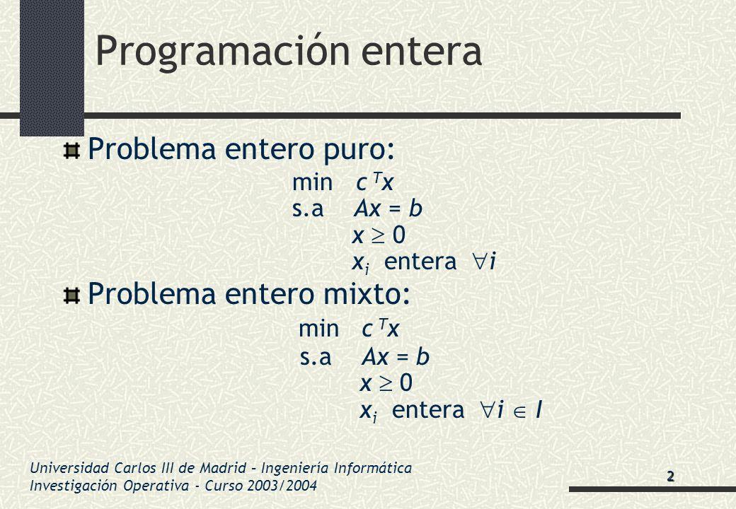 Universidad Carlos III de Madrid – Ingeniería Informática Investigación Operativa - Curso 2003/2004 Programación entera Problema entero puro: min c T