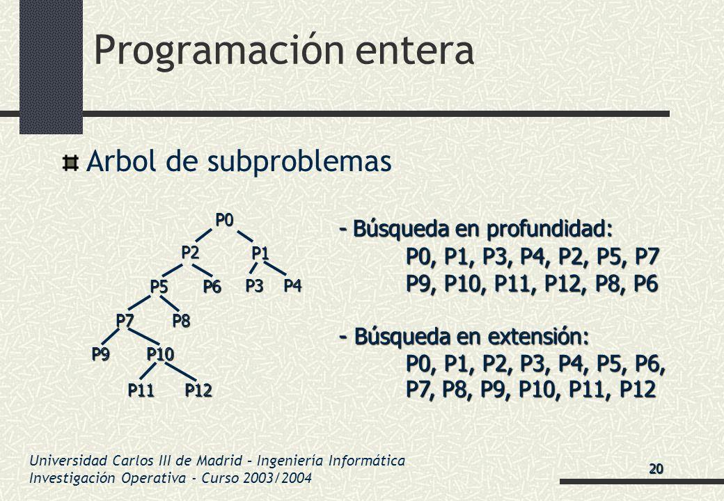 Universidad Carlos III de Madrid – Ingeniería Informática Investigación Operativa - Curso 2003/2004 Programación entera Arbol de subproblemasP0P8 P5 P