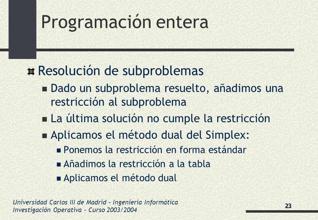 Universidad Carlos III de Madrid – Ingeniería Informática Investigación Operativa - Curso 2003/2004 Programación entera Resolución de subproblemas Dad