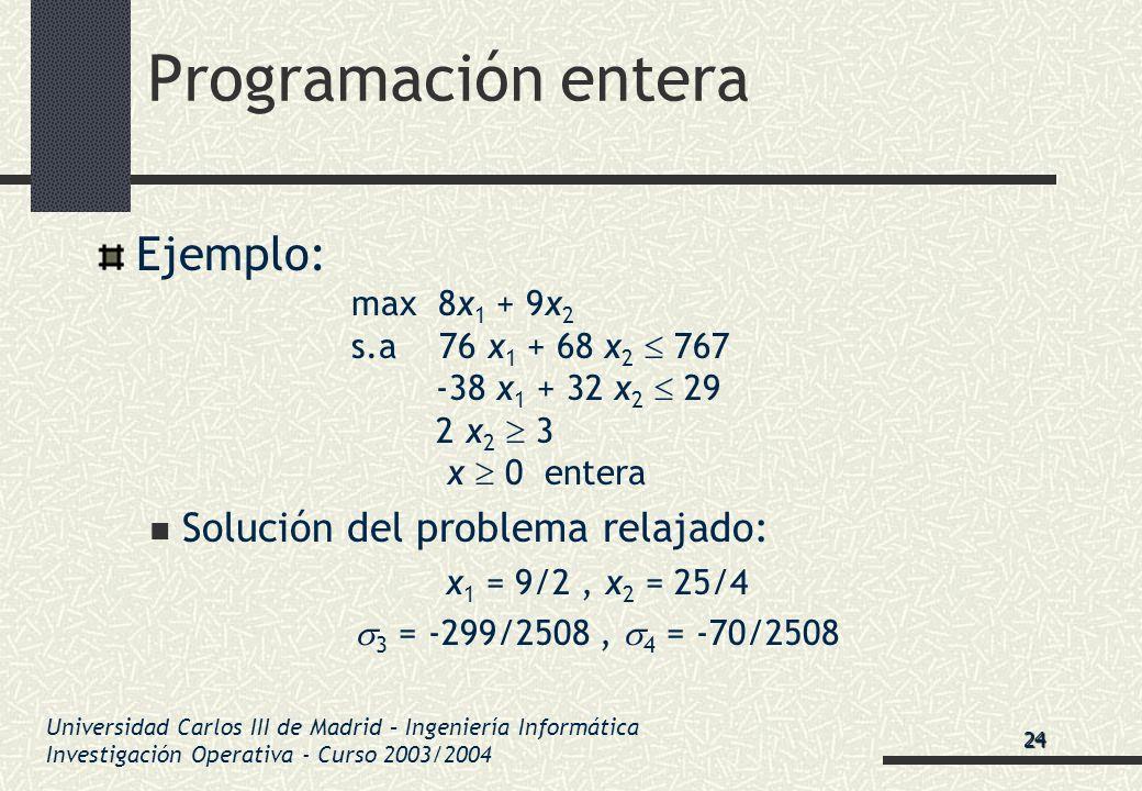 Universidad Carlos III de Madrid – Ingeniería Informática Investigación Operativa - Curso 2003/2004 Programación entera Ejemplo: max 8x 1 + 9x 2 s.a 7
