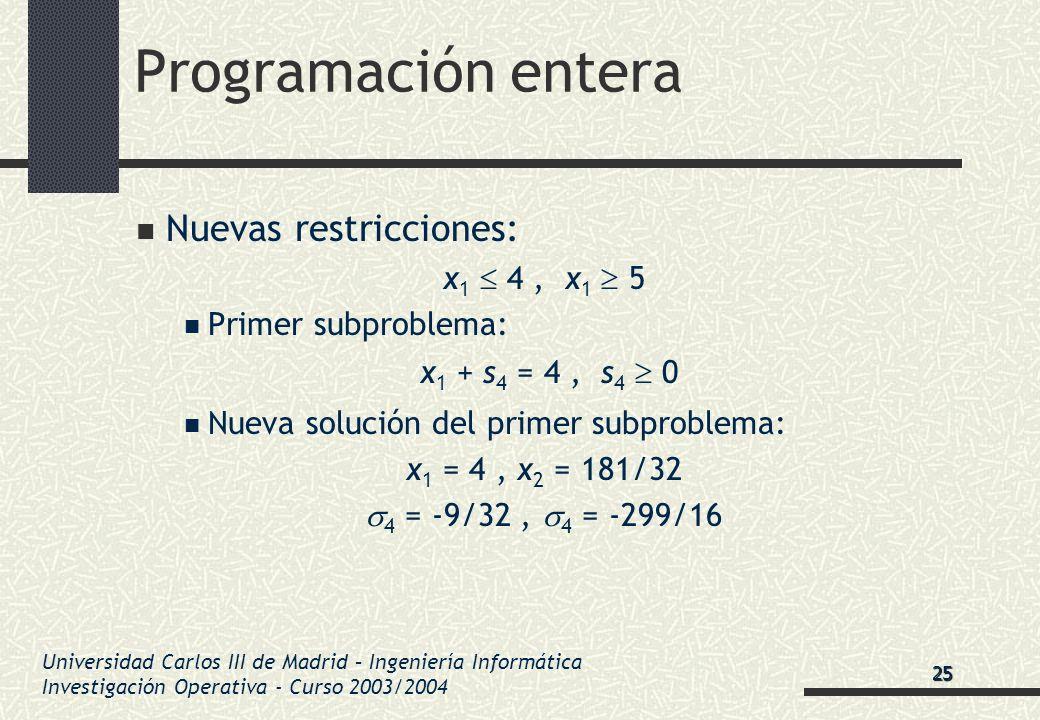 Universidad Carlos III de Madrid – Ingeniería Informática Investigación Operativa - Curso 2003/2004 Programación entera Nuevas restricciones: x 1 4, x