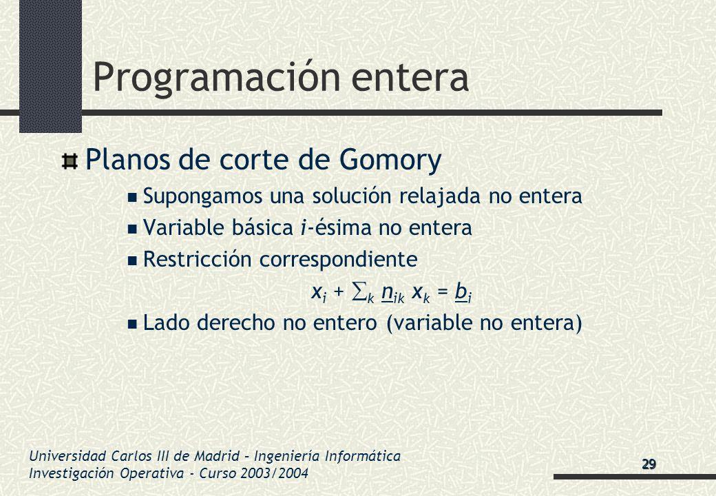 Universidad Carlos III de Madrid – Ingeniería Informática Investigación Operativa - Curso 2003/2004 Programación entera Planos de corte de Gomory Supo