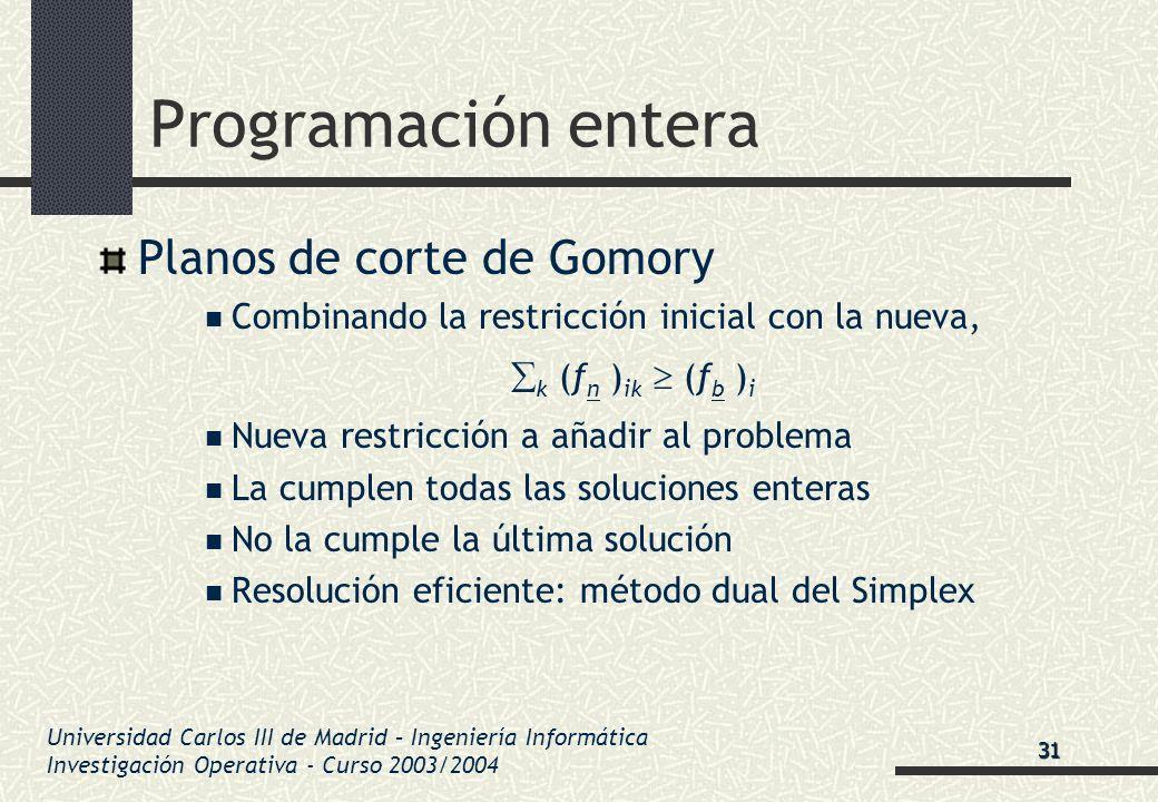 Universidad Carlos III de Madrid – Ingeniería Informática Investigación Operativa - Curso 2003/2004 Programación entera Planos de corte de Gomory Comb