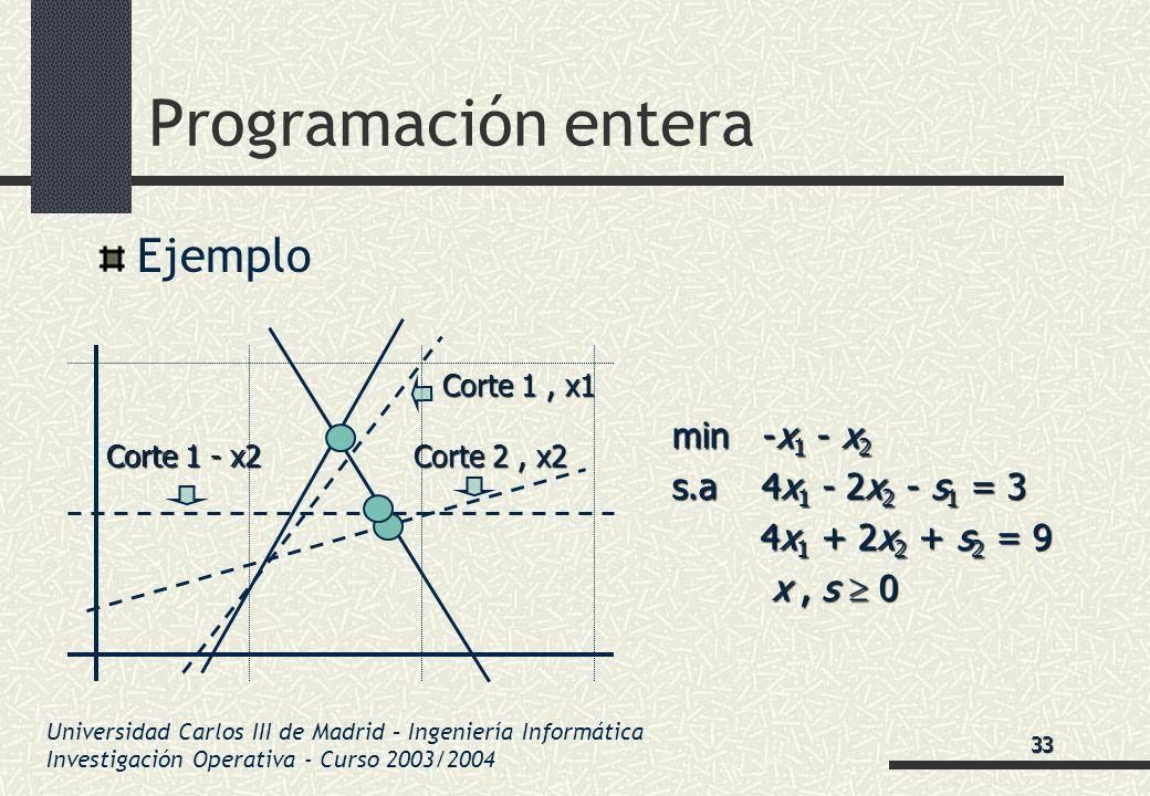 Universidad Carlos III de Madrid – Ingeniería Informática Investigación Operativa - Curso 2003/2004 Programación entera Ejemplo 33 Corte 1, x1 Corte 1