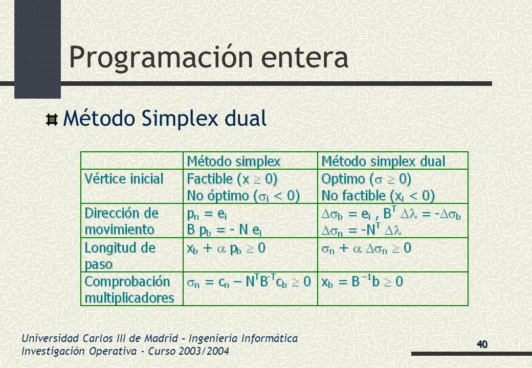 Universidad Carlos III de Madrid – Ingeniería Informática Investigación Operativa - Curso 2003/2004 Programación entera Método Simplex dual 40