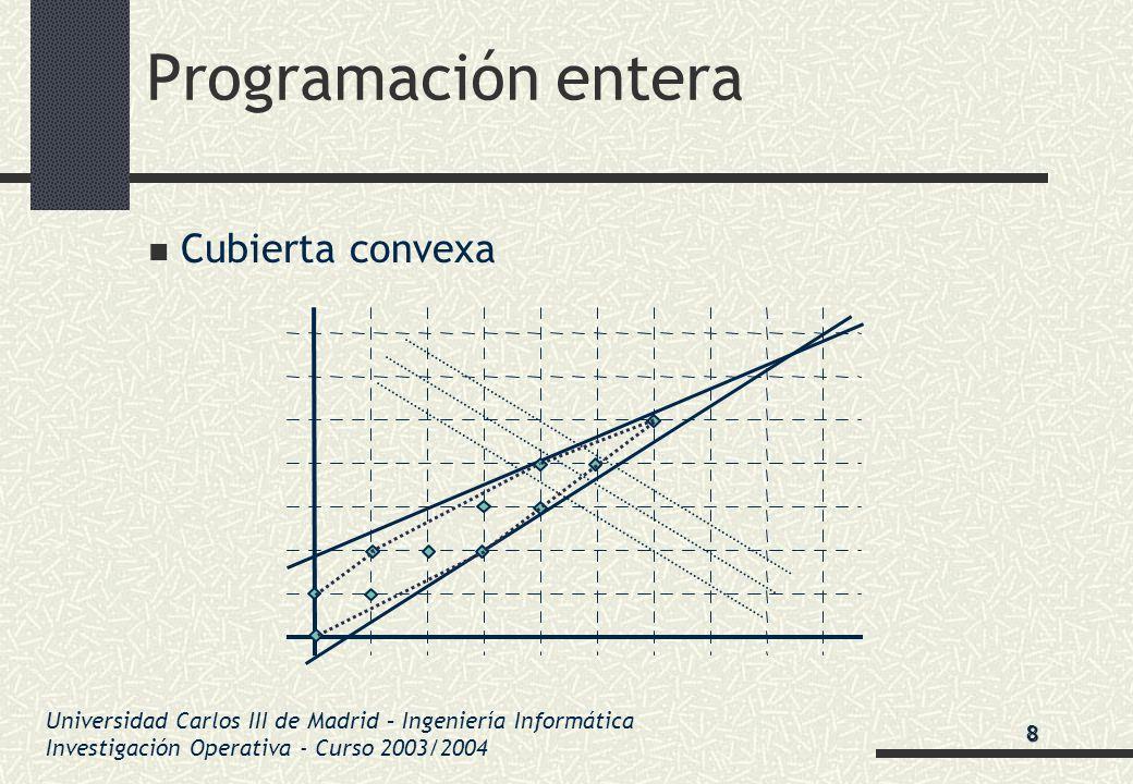 Universidad Carlos III de Madrid – Ingeniería Informática Investigación Operativa - Curso 2003/2004 Programación entera Cubierta convexa 8