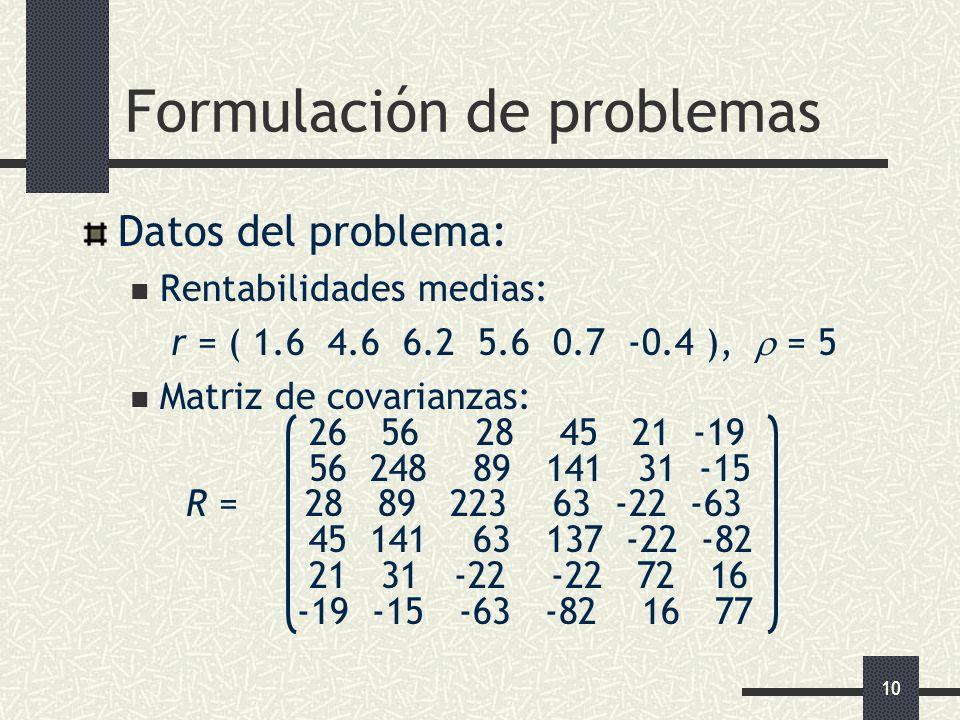 10 Formulación de problemas Datos del problema: Rentabilidades medias: r = ( 1.6 4.6 6.2 5.6 0.7 -0.4 ), = 5 Matriz de covarianzas: 26 56 28 45 21 -19