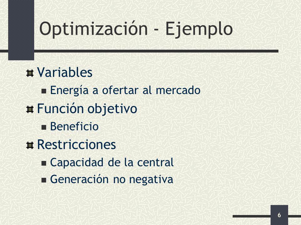6 Variables Energía a ofertar al mercado Función objetivo Beneficio Restricciones Capacidad de la central Generación no negativa Optimización - Ejempl