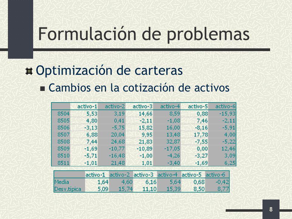 8 Formulación de problemas Optimización de carteras Cambios en la cotización de activos