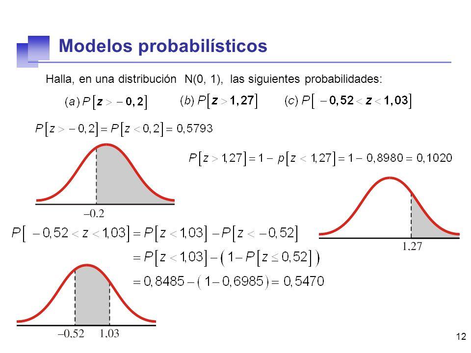 12 Modelos probabilísticos Halla, en una distribución N(0, 1), las siguientes probabilidades: