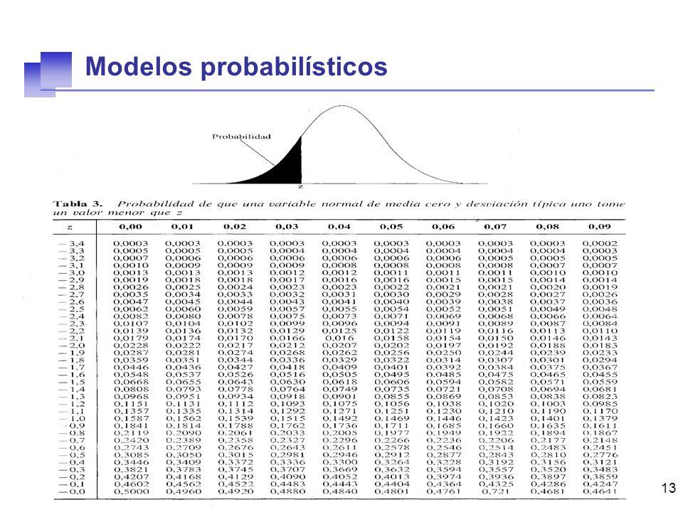 13 Modelos probabilísticos