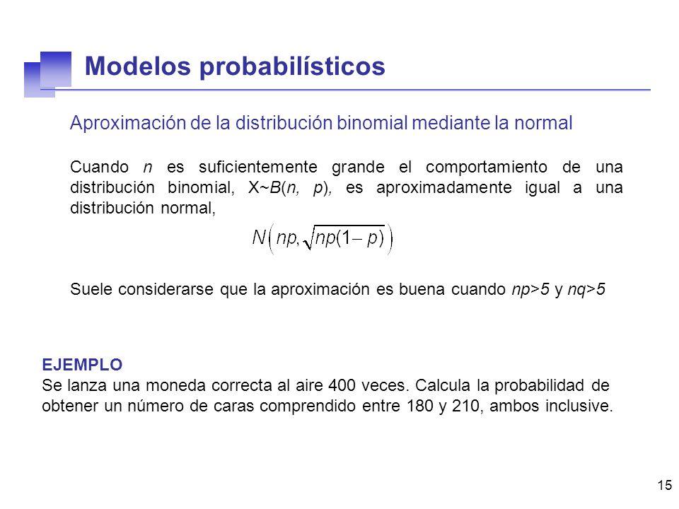 15 Aproximación de la distribución binomial mediante la normal Cuando n es suficientemente grande el comportamiento de una distribución binomial, X~B(