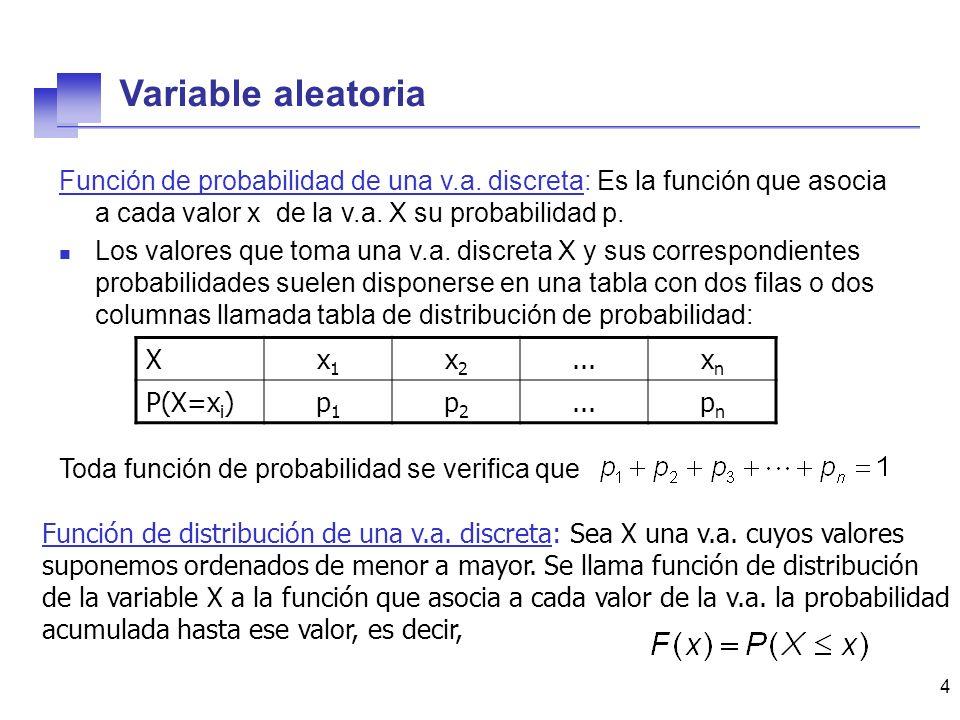 4 Xx1x1 x2x2...xnxn P(X=x i )p1p1 p2p2...pnpn Toda función de probabilidad se verifica que Función de distribución de una v.a. discreta: Sea X una v.a