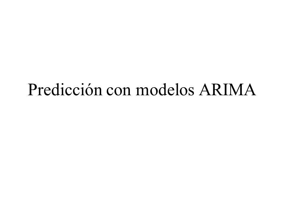 Predicción con modelos ARIMA