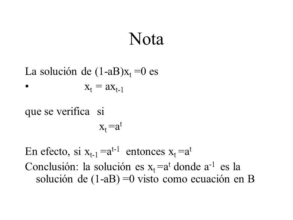 Nota La solución de (1-aB)x t =0 es x t = ax t-1 que se verifica si x t =a t En efecto, si x t-1 =a t-1 entonces x t =a t Conclusión: la solución es x