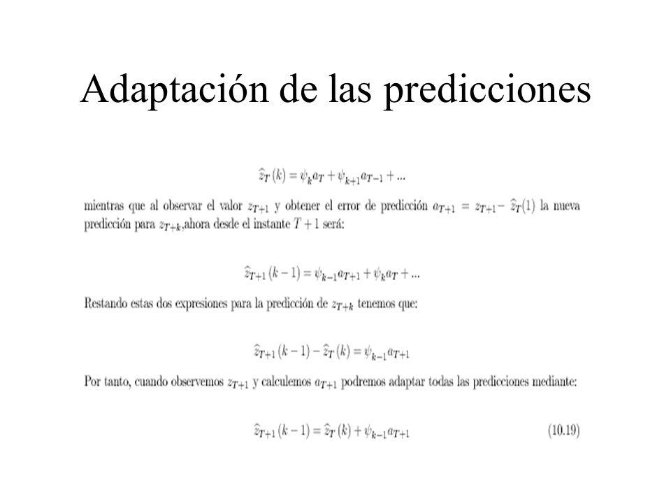 Adaptación de las predicciones